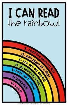 read  rainbow reading strategy poster set   ms