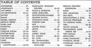 1964 Buick Riviera Owners Manual Reprint