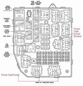 98 Jeep Xj Fuse Box Diagram