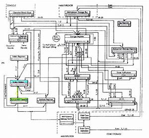 Physical Data Flow Diagram Start Car  Physical  Free