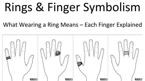 rings finger symbolism  finger   wear