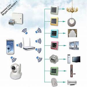 Smart Home Systems : cost effective smart house system taiyito wifi home control system tv control smart home zigbee ~ Frokenaadalensverden.com Haus und Dekorationen