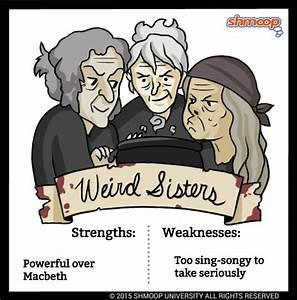 Weird Sisters (... Macbeth Characters
