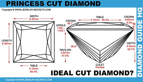 ideal depth and table for round princess cut ideal proportions jewelry secrets