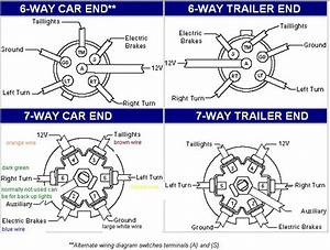 2001 Chevy S10 Trailer Wiring Diagram