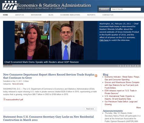 united states bureau of statistics computerized investing