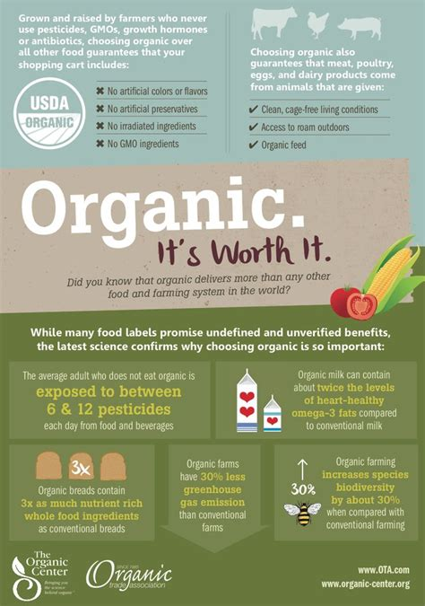 cr饌tion cuisine 17 best images about organic infographics on the retail and teas