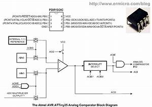 World Of Electronics And Automations  Working With The Comparator Circuit