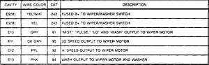 1996 Buick Regal Wiring Diagram Cars Chat