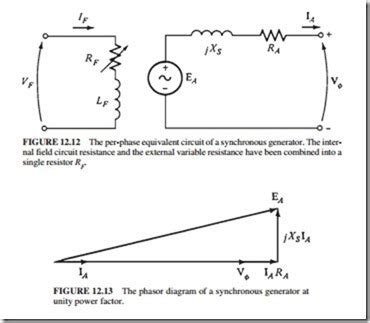 synchronous generators the phasor diagram of a synchronous