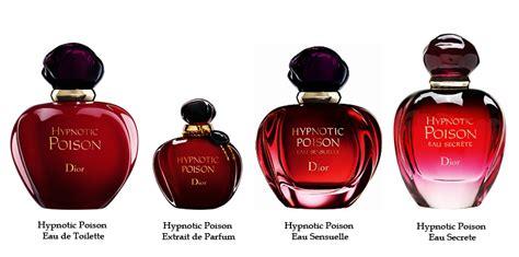 Nieuwe parfum dior