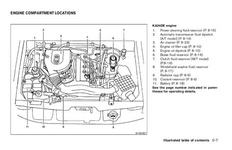 Nissan Frontier Engine Wiring Diagram by 2004 Nissan Frontier Engine Diagram Wiring Diagram