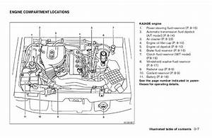 2004 Nissan Frontier Engine Diagram  Wiring Diagram