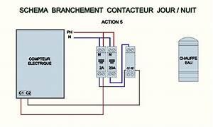 Contact Jour Nuit : schema electrique contacteur avec horloge bois eco ~ Farleysfitness.com Idées de Décoration