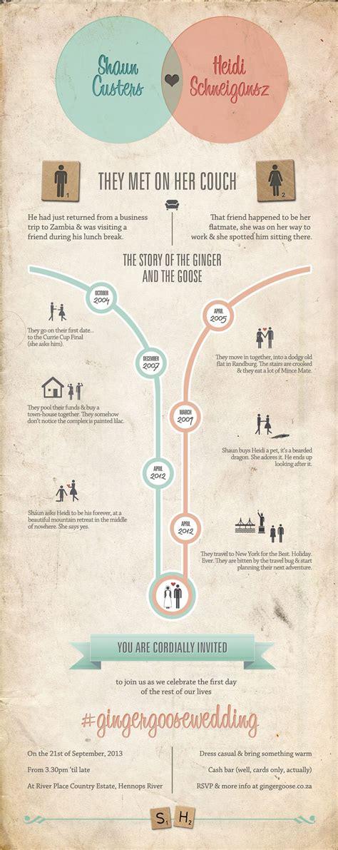 wedding invitation infographic gingergoosewedding