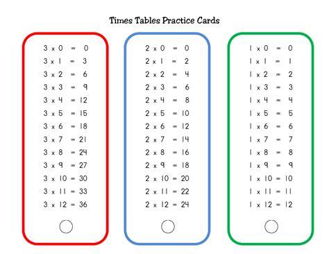 Printable Times Table Worksheets 1 12 Free Worksheets