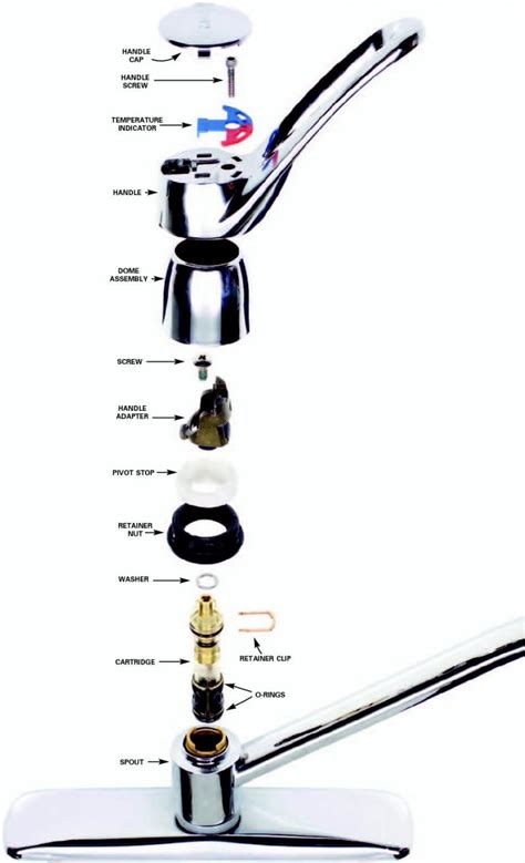 how to disassemble a moen kitchen faucet moen single handle kitchen faucet repair parts