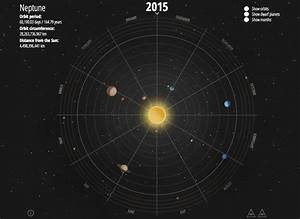 When will all eight planets in the solar system align ...