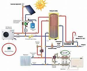 Heat Pump Snap Energetika