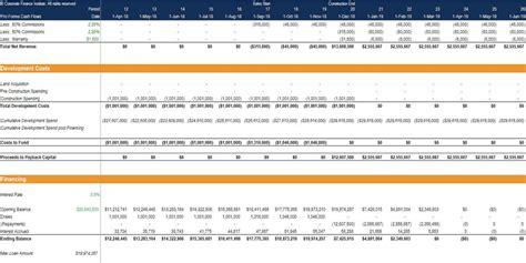 Real Estate Financial Modeling (REFM) - Excel Modeling   CFI