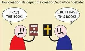 creationism vs evolutionism debate