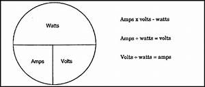 Watt Volt Ampere : how to install a small off grid solar system step by step ~ A.2002-acura-tl-radio.info Haus und Dekorationen