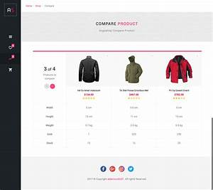 Angushop Angular 4 Shop Template Material Design By