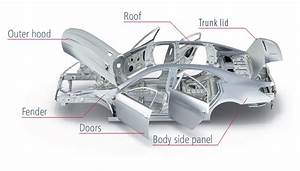 Auto Body Diagram
