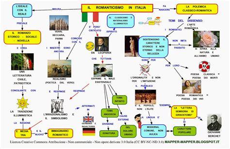 illuminismo contesto storico mappa concettuale romanticismo in italia scuolissima