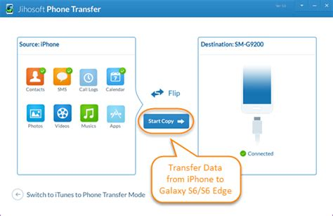 iphone to samsung transfer how to transfer data from iphone to samsung galaxy s6 s6 edge