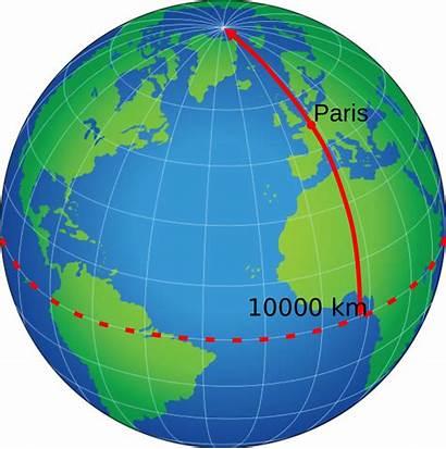 Wikipedia Kilometer Kilometre Definition