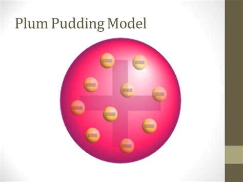 Atomic Theory. - ppt video online download