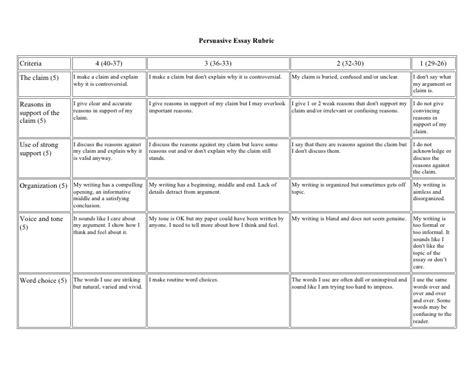 persuasive essay and rubric