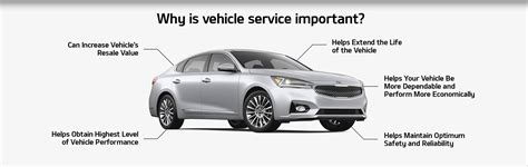 Crown Kia by Crown Kia Service Department Auto Repair Near Clearwater Fl