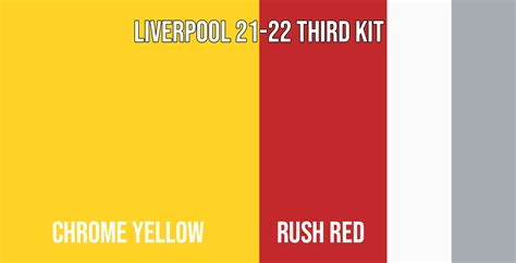 The reds' new signing ibrahima konate was one of the players deployed to model the kit following the france u21 defender's recent arrival from rb leipzig. LEAKED: Nike Liverpool 21-22 Third Kit To Be Yellow & Feature Nike Futura Swoosh - Footy Headlines