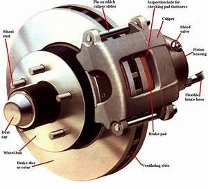 Wiring Diagram For Brakes