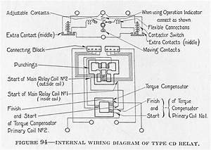 Westinghouse Protective And Control Relays From 1924