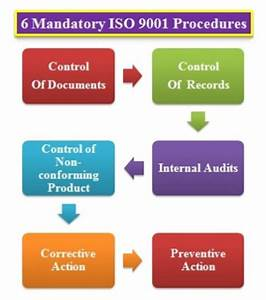 6 mandatory procedures for iso 9001 system document With iso 9000 document control