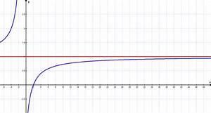Grenzwerte Von Reihen Berechnen : dif01 grenzwerte matheretter ~ Themetempest.com Abrechnung