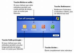 Tablette Senior Fnac : ordinateur portable ou de bureau pc portable ou ordinateur de bureau conseils burotic ds ~ Melissatoandfro.com Idées de Décoration