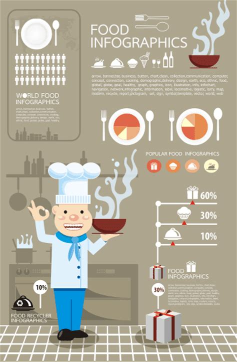 kitchen infographic vector corel draw tutorial