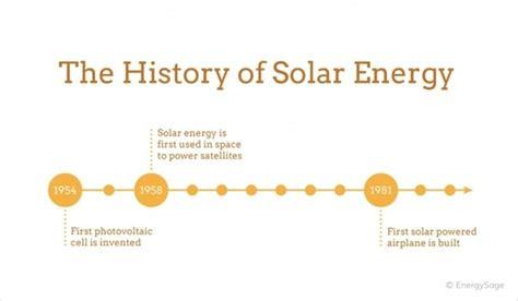 history  solar energy timeline invention  solar