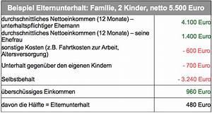 Absicherung Berechnen : ratgeber elternunterhalt berechnung schonverm gen ~ Themetempest.com Abrechnung