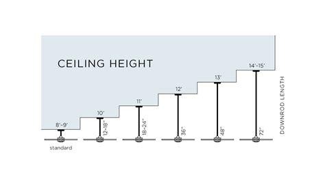 Standard Floor To Ceiling Height Uk Average Length Of Curtains Diy Kitchen And Valances Curtain Wall Fabricators Recmar Track Net Dunelm Bedroom Canopy Kentek Laser Black Brown Striped Shower