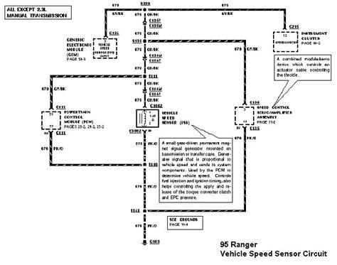 95 Ford Ranger Wiring Diagram by My 95 Ford Ranger With A 4 0 V6 Automatic Does Not Shift