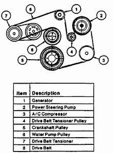 2000 Ford Windstar  What Is The Diagram  Serpentine Belt  Van