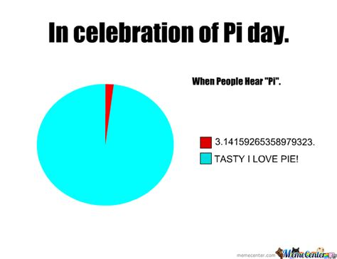 Pi Day Meme - pi day by daveisepic meme center