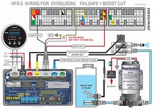 Evo 3 Wiring Diagram