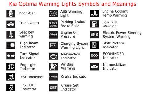 2016 hyundai elantra warning lights hyundai dashboard warning lights iron blog