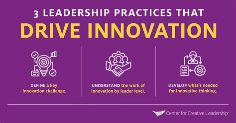 practices    drive innovation